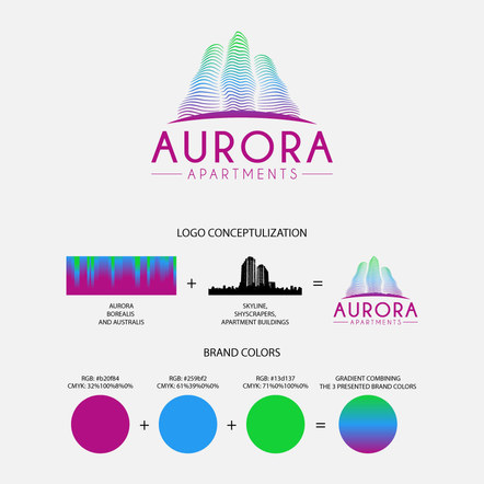 Branding, Naming, Identity and Collaterals Design for Aurora Apartments