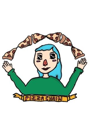 Pizza Chain