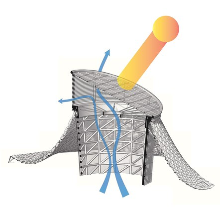 Tower Solar Chimney Effect Diagram