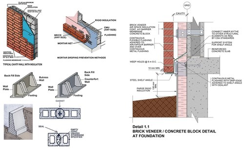Wall and Foundation Systems