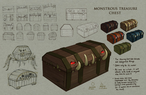 Monstrous Treasure Chest