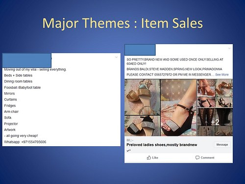 Major Theme: Item Sales