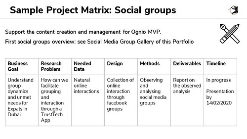 Sample Project Matrix