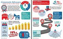 Advocacy Infographic Flyer